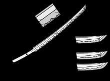 katana miecz japonski czesci Słownik pojęć w sztukach walki