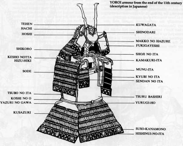 zbroja japonska3 Yoroi czyli zbroja samuraja – jego prawdziwy symbol